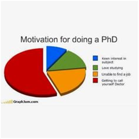Phd preference english thesis